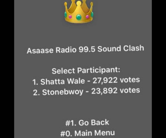 Asaase Clash: Shatta Wale In Comfortable Lead With Over 4,000 Votes Ahead Of Stonebwoy